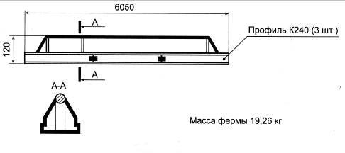 ферма УЭМИТ43