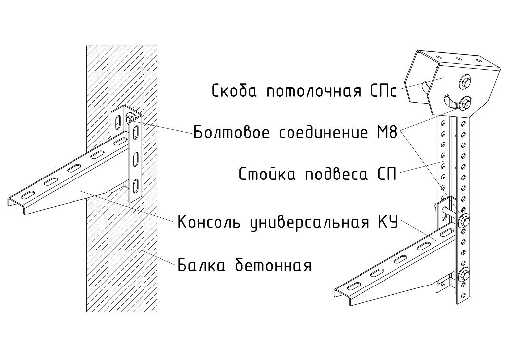 Консоль горизонтальная универсальная модель КУ
