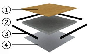фальшпол Floor and more